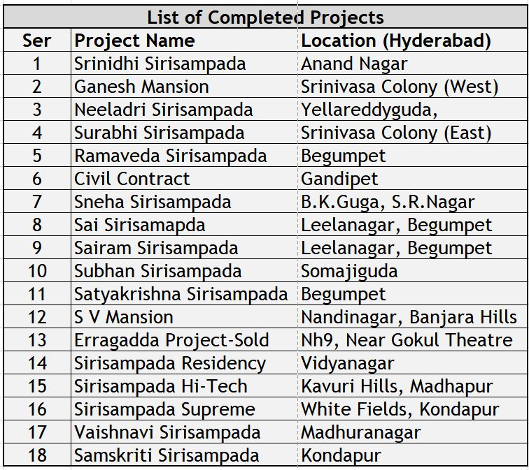 Completed Projects