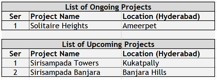 Ongoing and Upcoming Projects